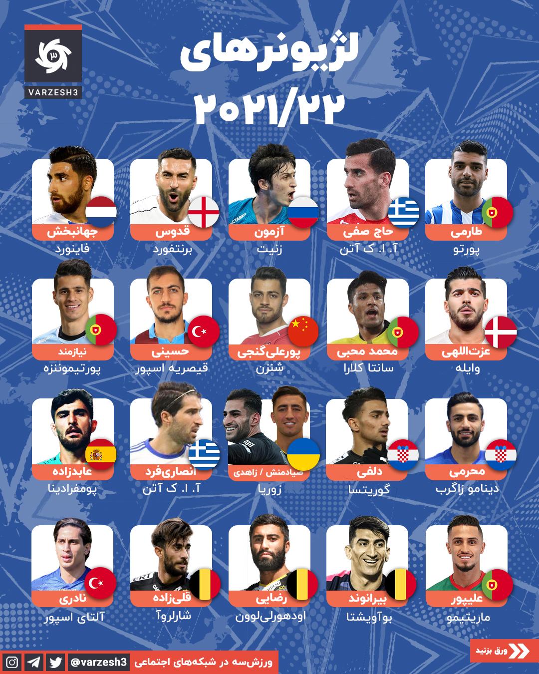 لژیونرهای فوتبال ایران