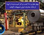 چهار هزار و ٢٠٠ کسب و کار آسیب دیده از کرونا از بانک صادرات ایران تسهیلات گرفتند
