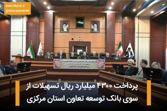 پرداخت ۴۳۰۰ میلیارد ریال تسهیلات از سوی بانک توسعه تعاون استان مرکزی