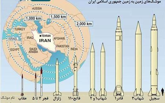 موشک های ایران تا کجا می رسد؟