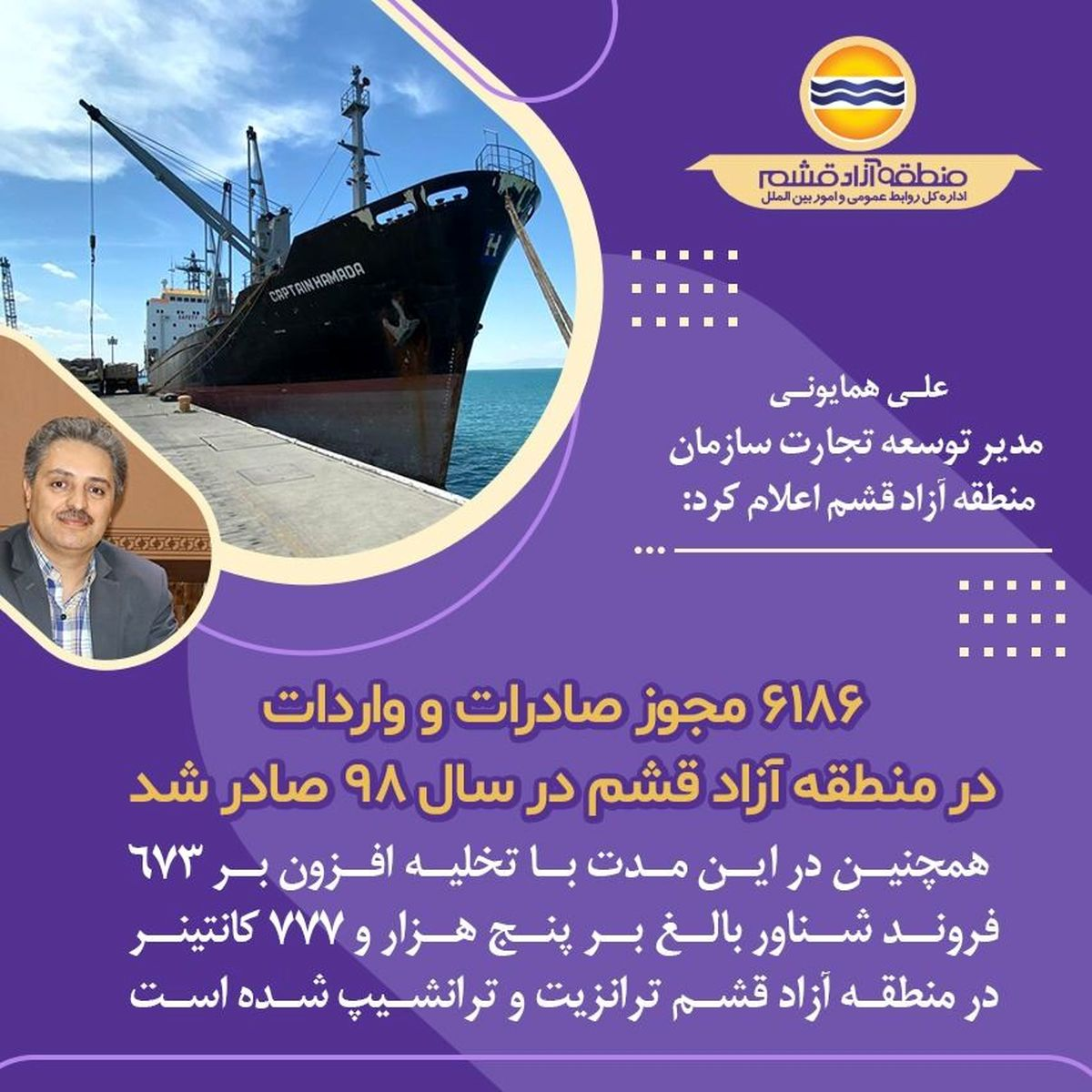 6186 مجوز صادرات و واردات در منطقه آزاد قشم در سال 98 صادر شد