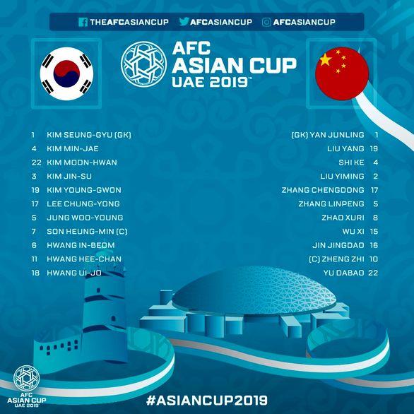 ترکیب تیمهای کرهجنوبی و چین اعلام شد