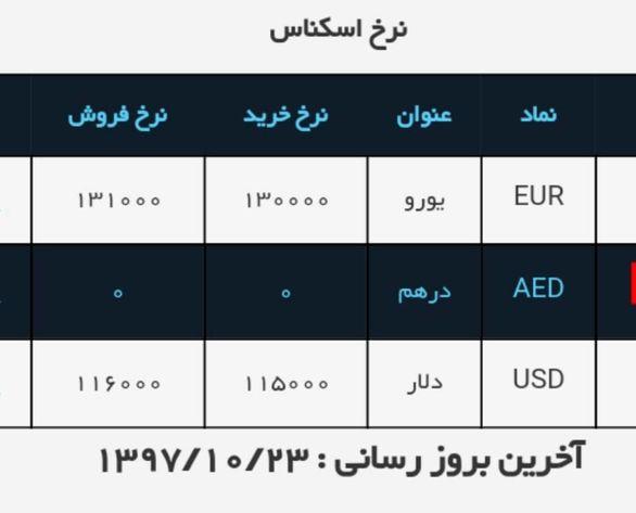 قیمت طلا، قیمت سکه، قیمت دلار، امروز یکشنبه ۲۳ دی ۹۷ + تغییرات