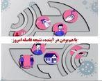 تمدیدزمان دورکاری کارکنان در شرکت مخابرات ایران تا 15 مهر ماه