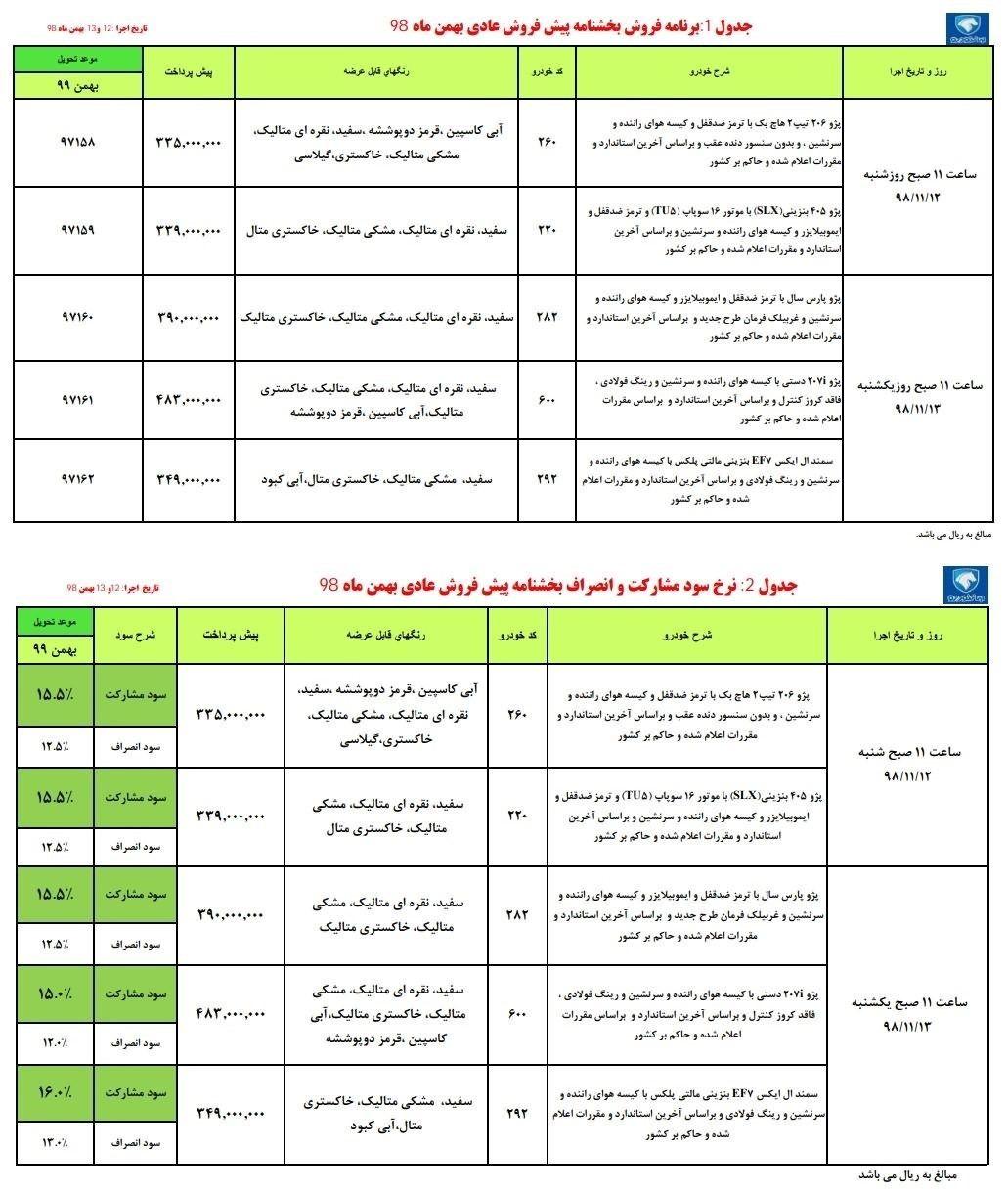 گروه صنعتی ایران خودرو , فروش اینترنتی خودرو , پیش فروش خودرو , خودرو ,