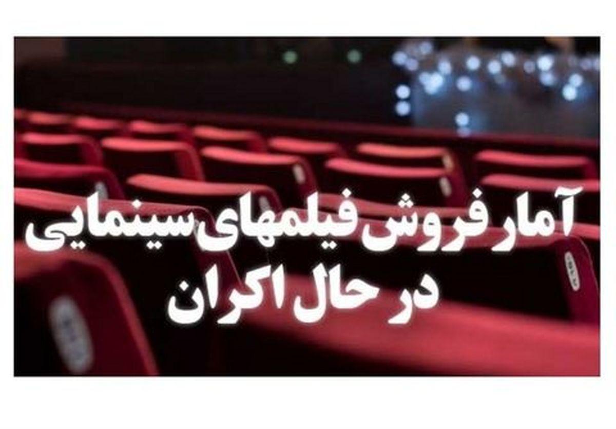 آمار فروش فیلمهای سینمایی در حال اکران اعلام شد