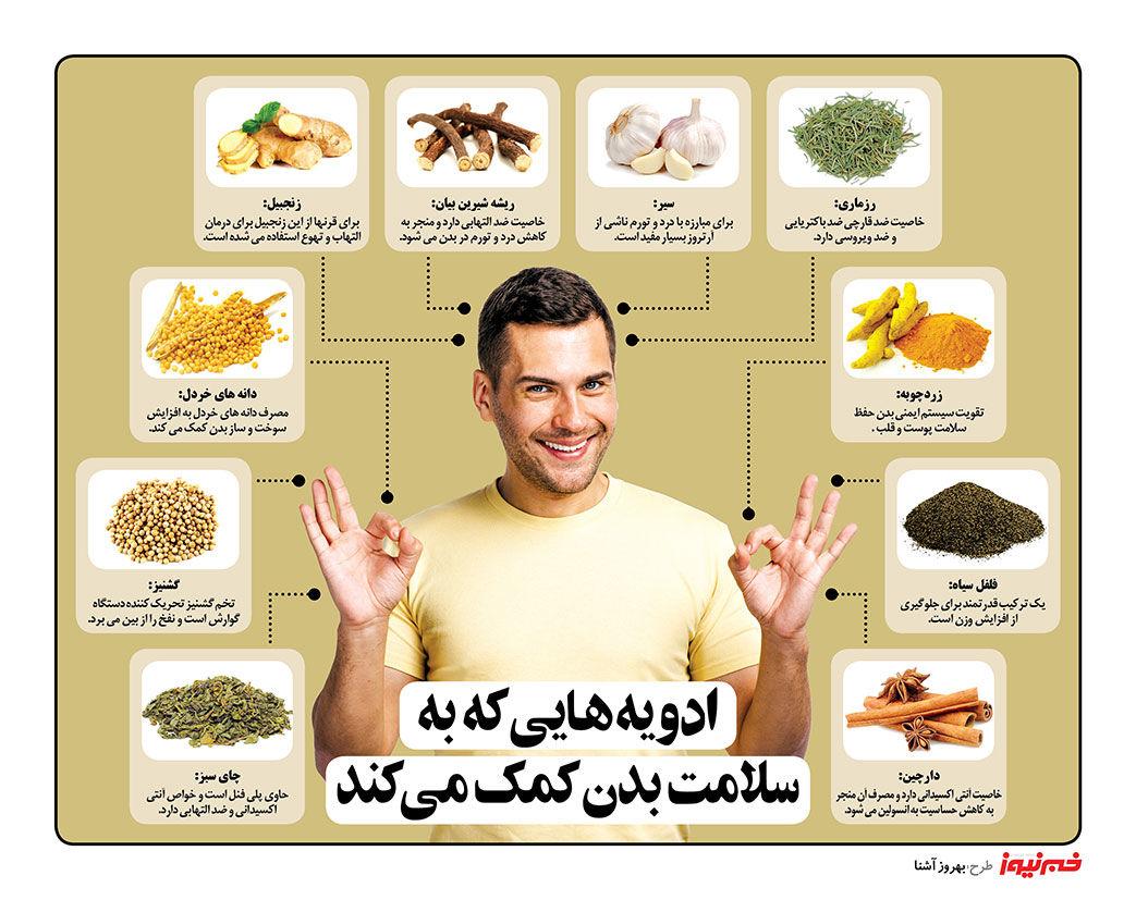 ادویههایی که به سلامتی بدن کمک میکنند