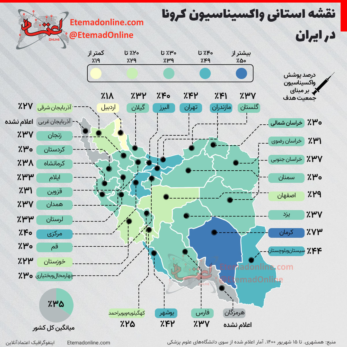 هر استان چه تعداد واکسن زده است + نقشه استانی واکسیناسیون